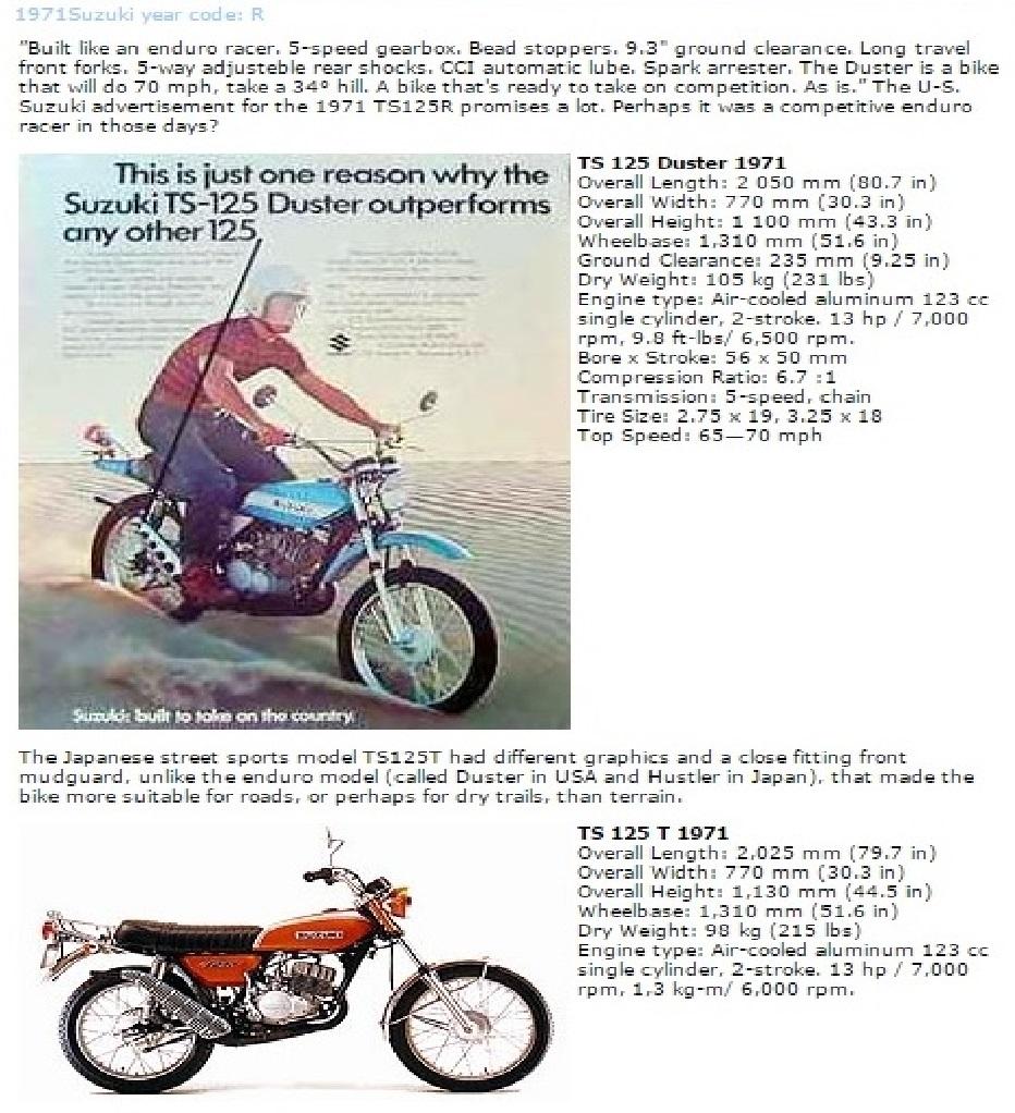 1971 Suzuki Duster.jpg