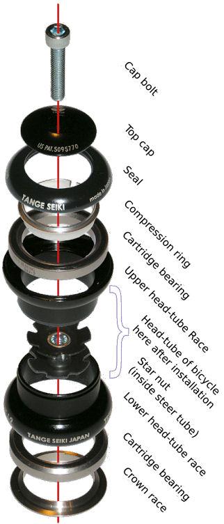 Bicycle Headset Diagram - Wiring Diagram Go