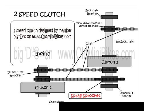 My_version_of_a_2_speed_clutch_web.jpg