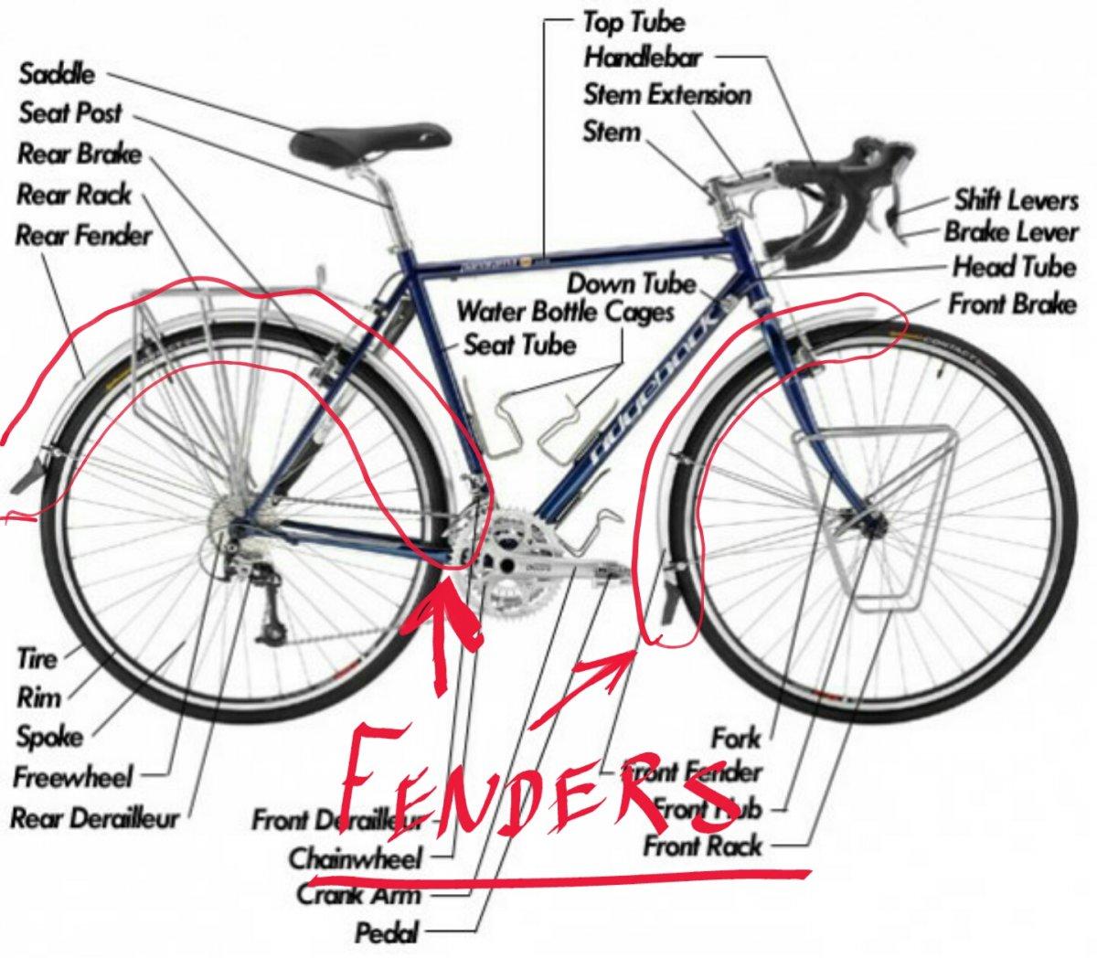 touring-bicycle-diagram-1.jpg