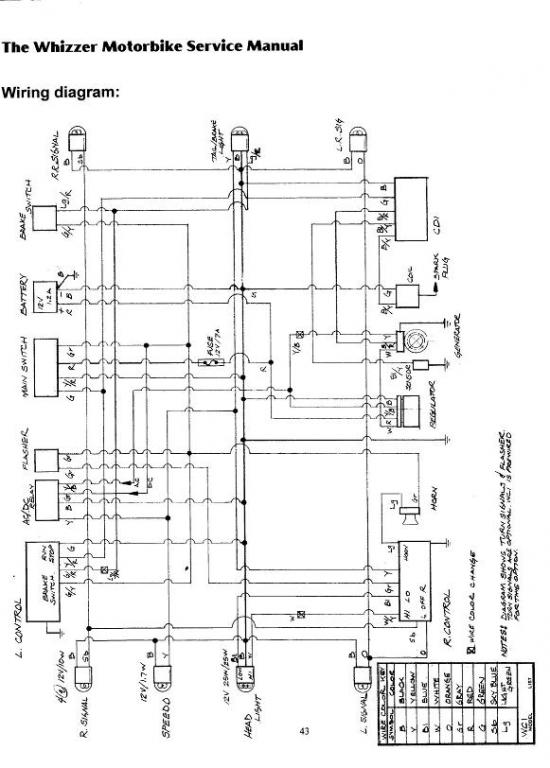 whizzer wiring diagram motored bikes motorized bicycle forum rh motoredbikes com